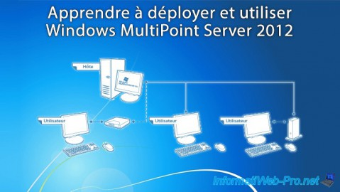 Apprendre à déployer et utiliser Windows MultiPoint Server 2012