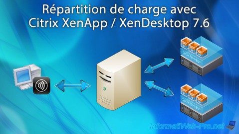 Citrix XenApp / XenDesktop 7.6 - Répartition de charge