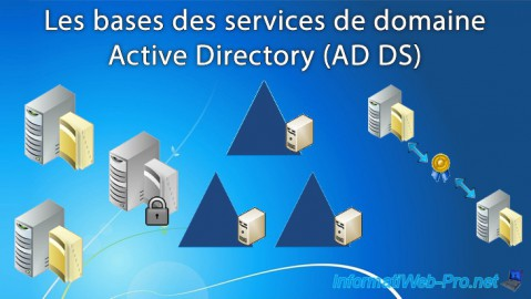 Windows Server - AD DS - Les bases de l'Active Directory
