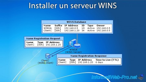 WS 2012 / 2012 R2 - Installer un serveur WINS