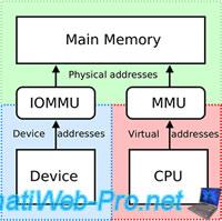 Citrix XenServer 6 5 - PCI passthrough - Citrix